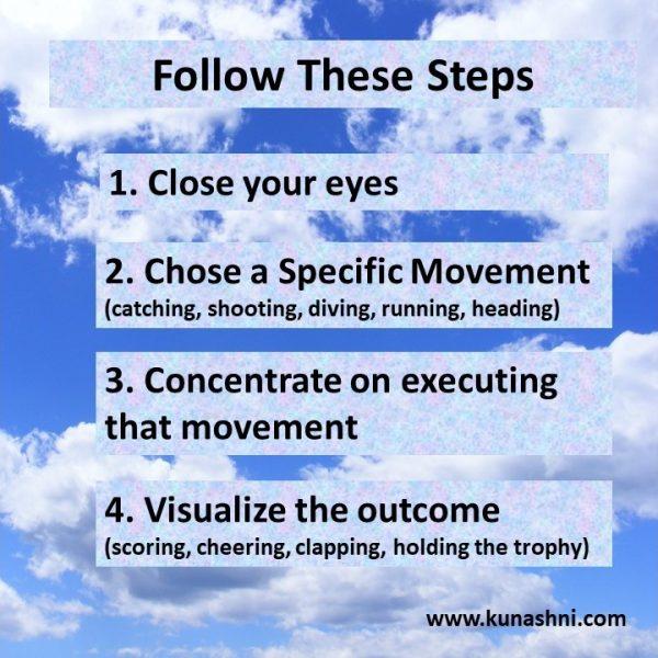 Visualization - Sport Psychology. Mental training for athletes