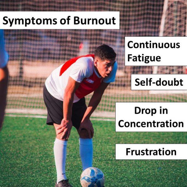 Mental Burnout - Kunashni Parik Sport Psychologist -Slide2