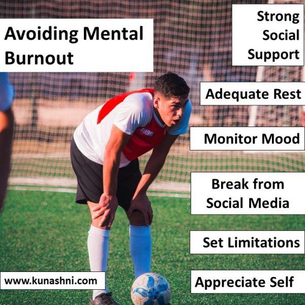 Mental Burnout - Kunashni Parik Sport Psychologist -Slide3